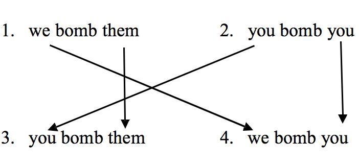 Schuelling-Grafik